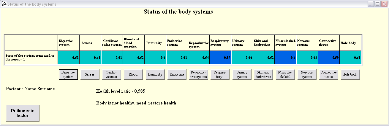 status of the functional systems of the body